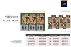 Westwood-Homes-4-Bedroom-Plan